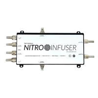 The Nitro Infuser